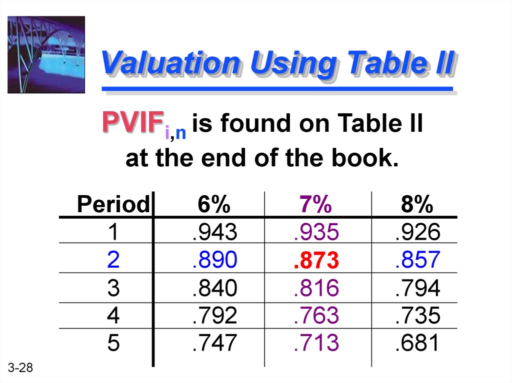 Valuation Using Table II