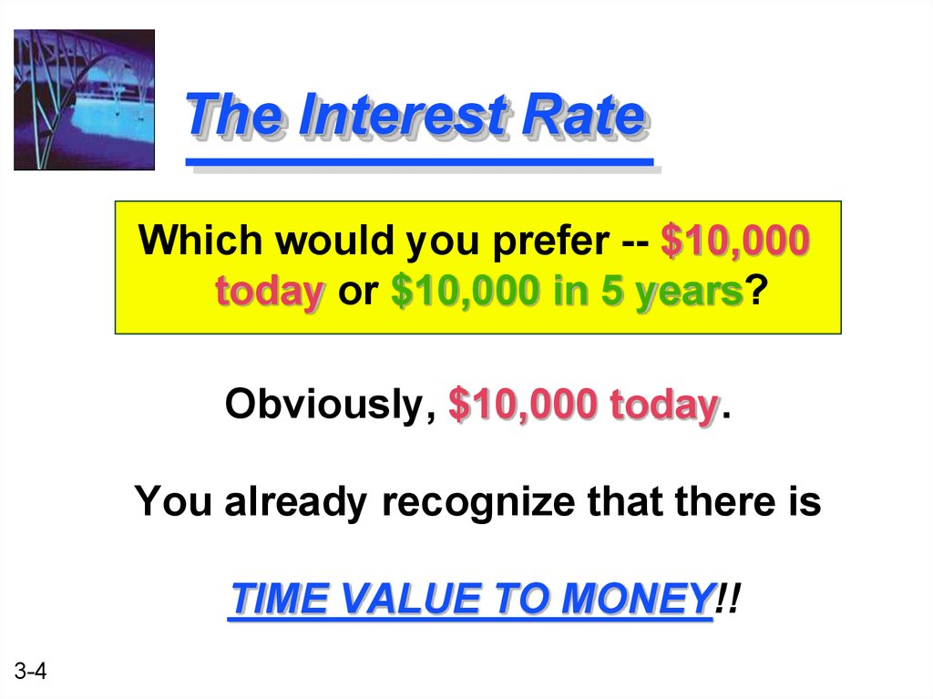 The Interest Rate