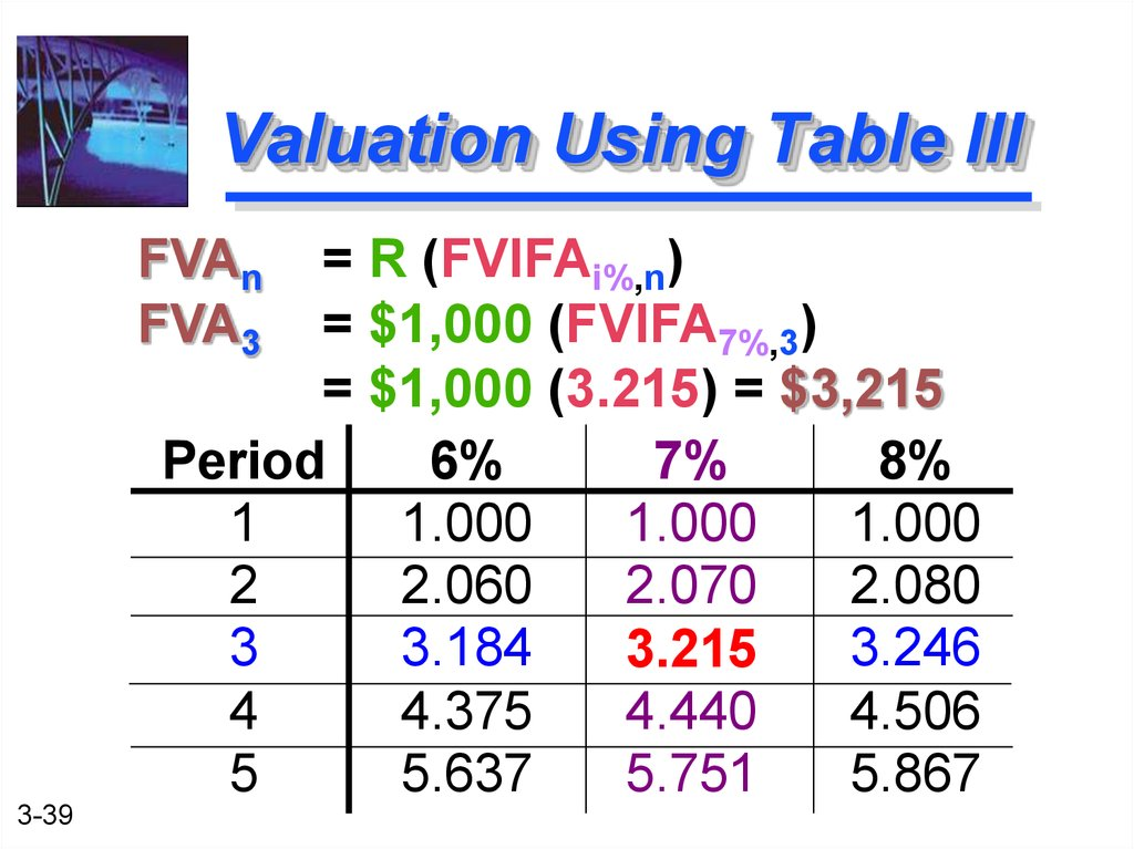 Valuation Using Table III