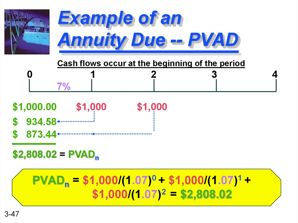Example of an Annuity Due -- PVAD