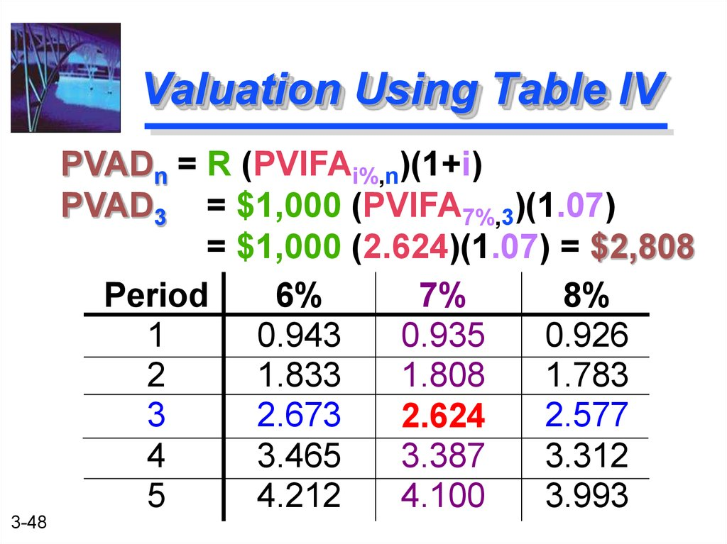 Valuation Using Table IV