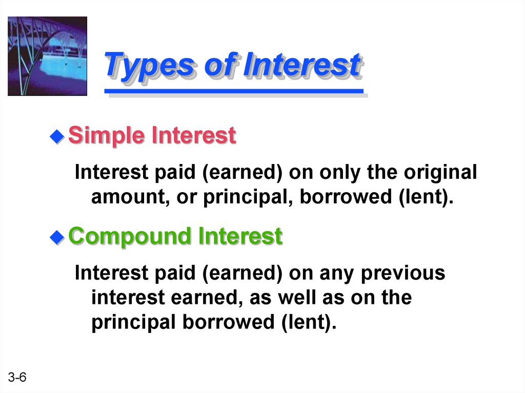 Types of Interest