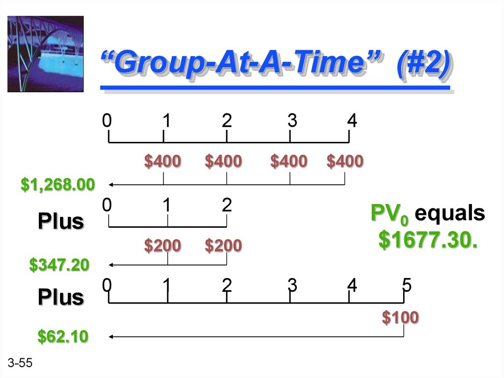 """Group-At-A-Time"" (#2)"