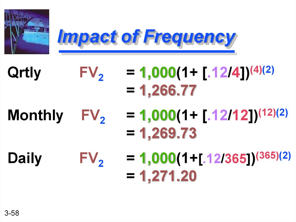 Impact of Frequency