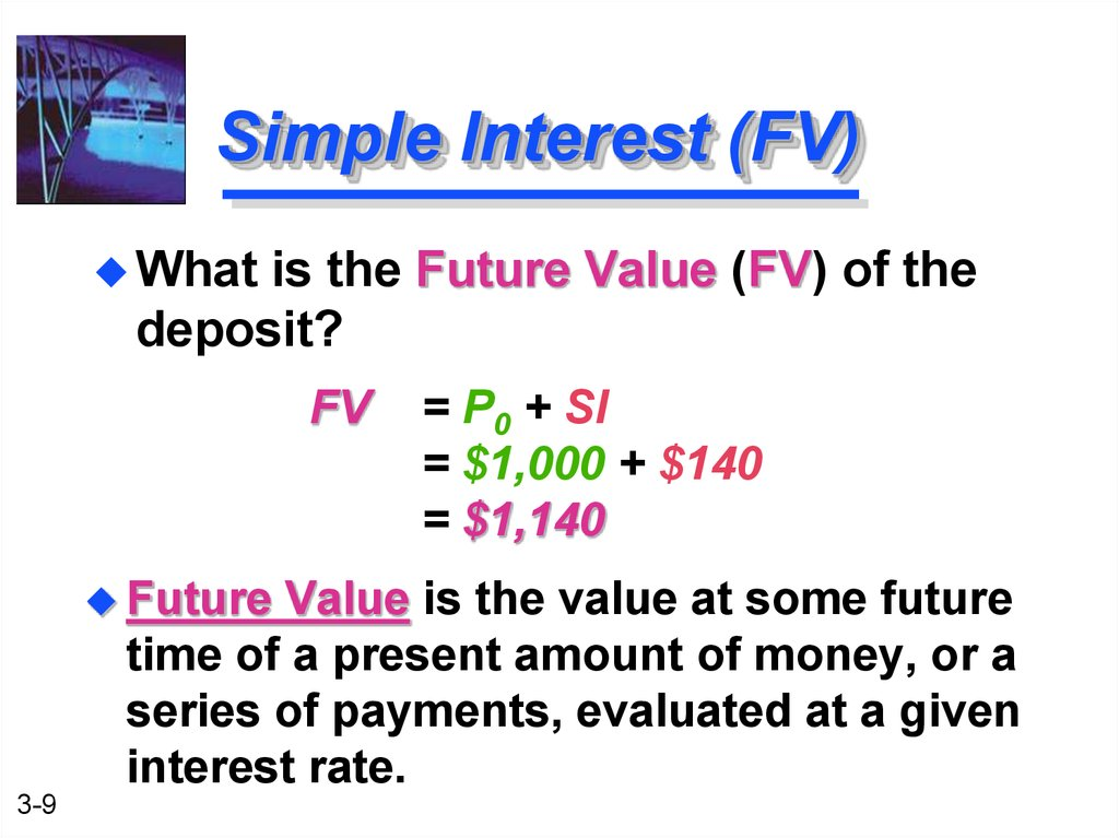 Simple Interest (FV)