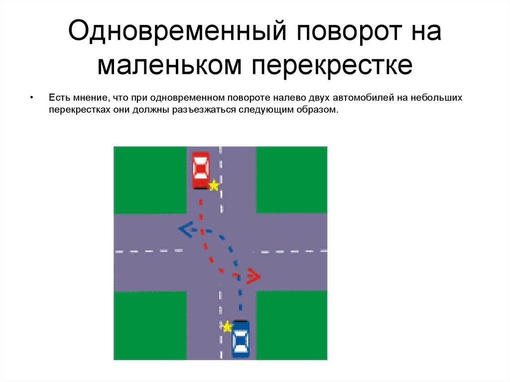 Как поворачивать налево на перекрестке уникальности сам