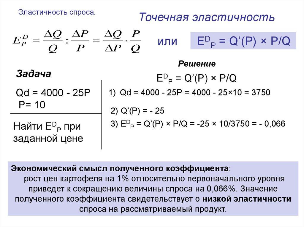 Решение задач найти эластичность спроса и предложения методы численного решения инженерных задач
