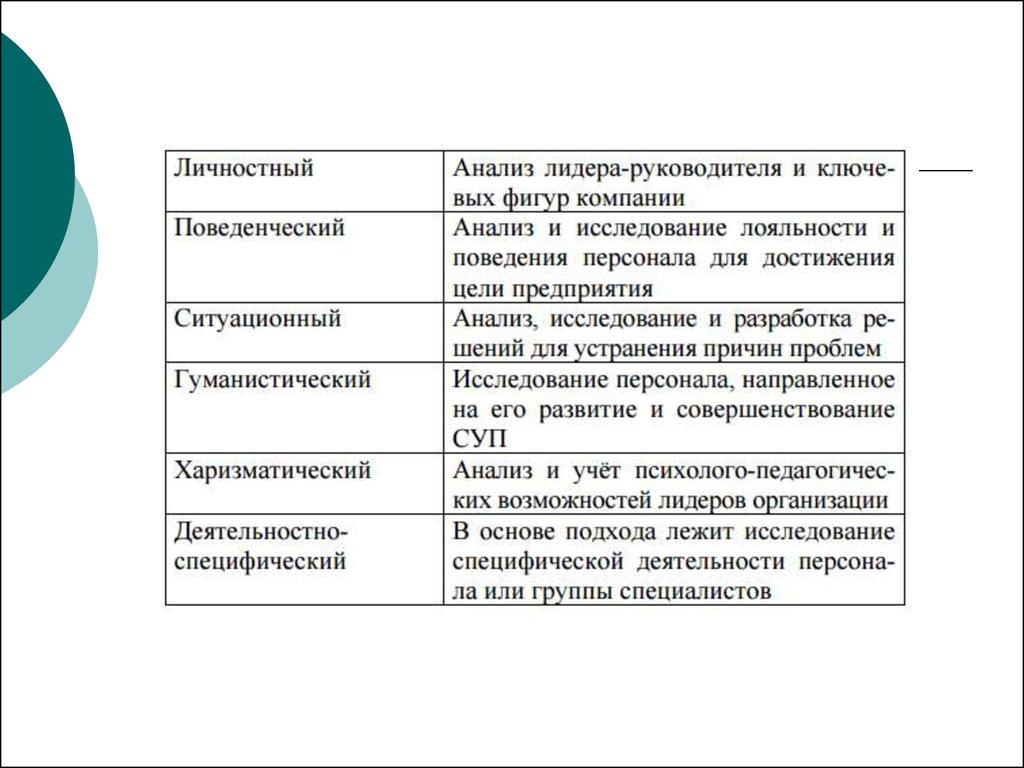 epub Одноковшовые экскаваторы: конструкция, монтаж и ремонт: