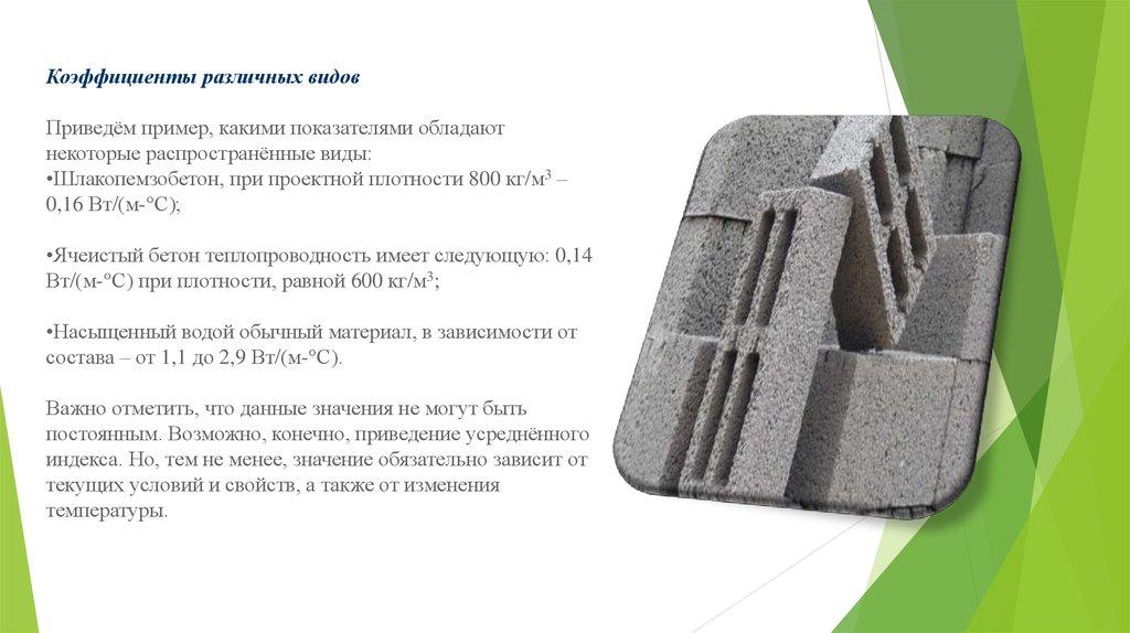 Индексы бетона керамзитобетон свойства