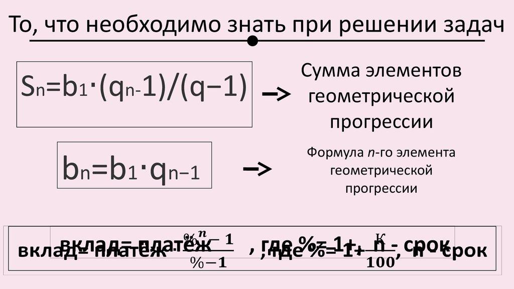 Решение экономических задач на вклады решение задач на кипение 8 класс