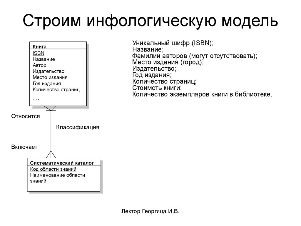 book Cloud Development and Deployment