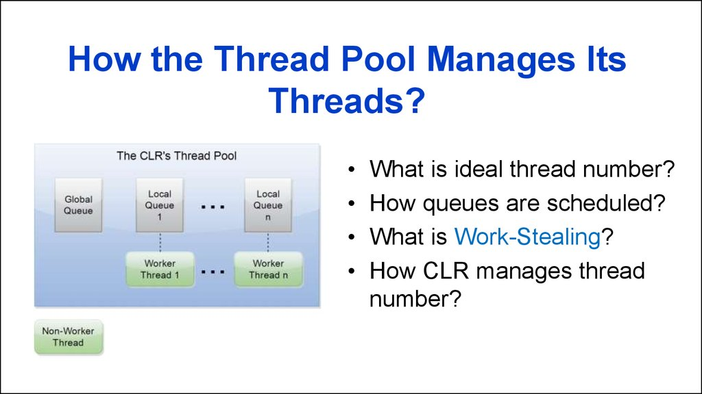 How the Thread Pool Manages Its Threads?