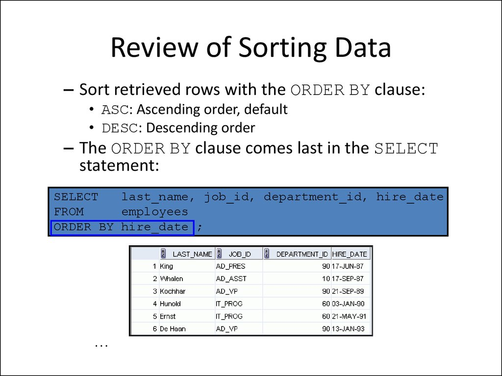 restricting rows and sorting data Restricting and sorting data this preview has intentionally blurred sections sign up to view the full version the rows with a value of 90 in the department_id column are the only ones that are returned this method of restriction is the basis of the where clause in sql.