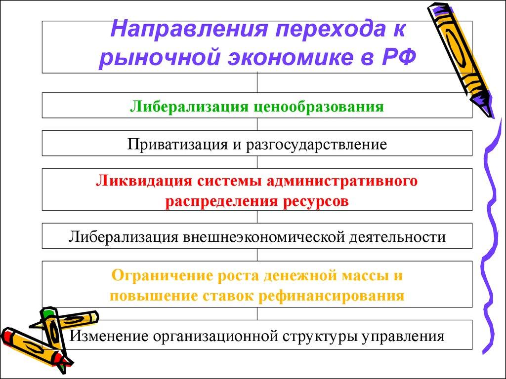 Рыночной экономике шпаргалка россии перехода к проблемы