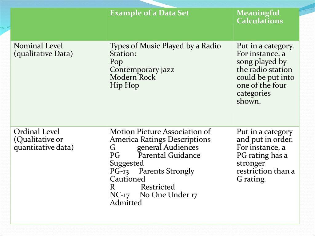 Data classification  (Chapter 1 2) - online presentation