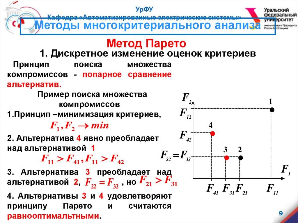 Решение задач методом парето решение задачи статистическая физика