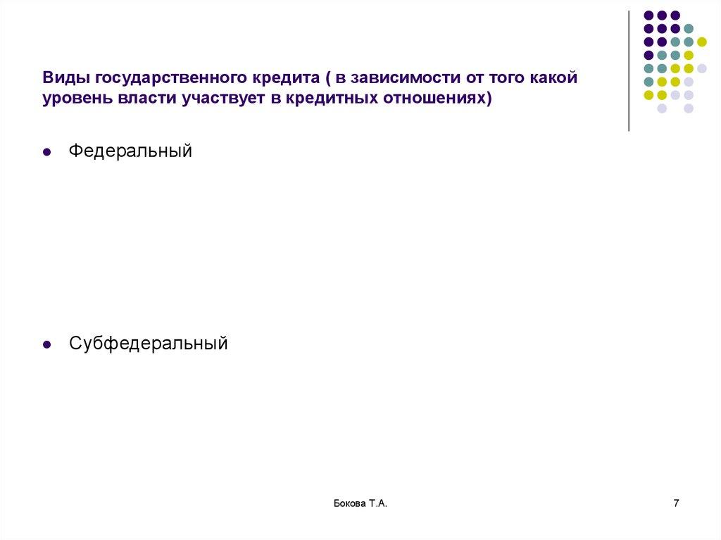 Виды государственного кредита в украине
