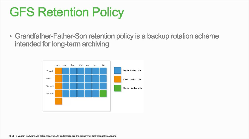 retention policy I'm engaged in a hybrid 2010 exchange migration the current retention policy on primary and archive databases is 3 years many users have pst files that contain.