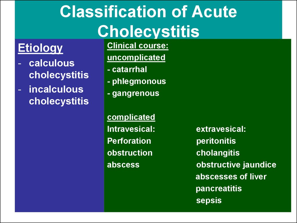 Classification of Acute Cholecystitis