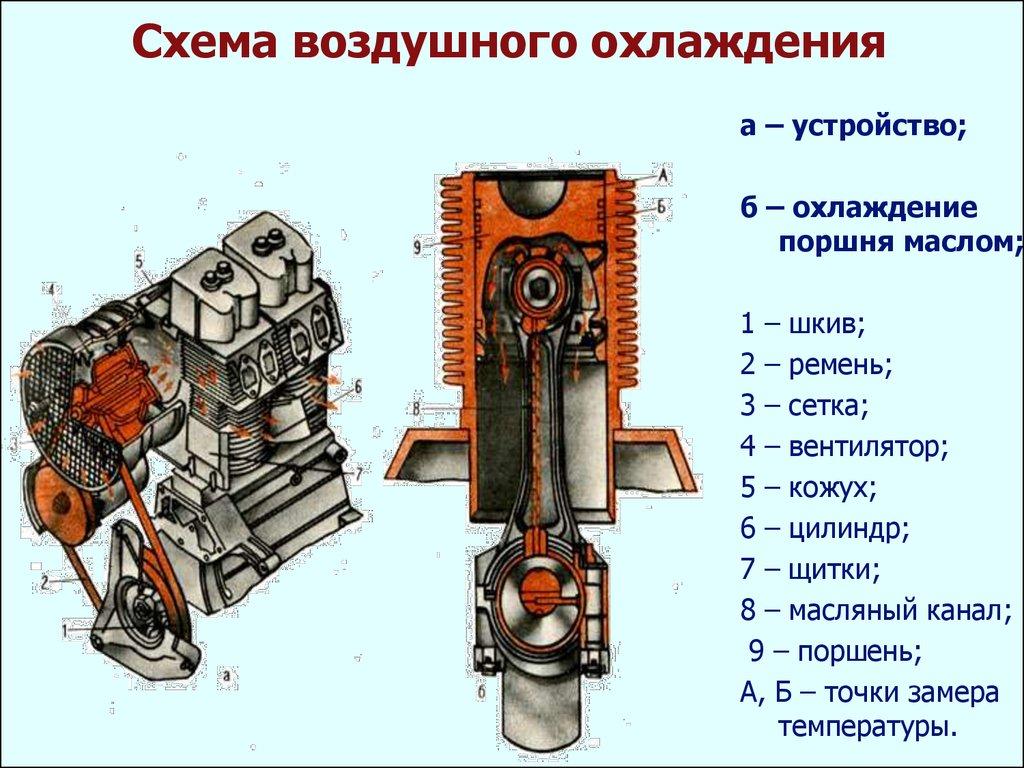 система воздушного охлаждения картинки телеграм снова