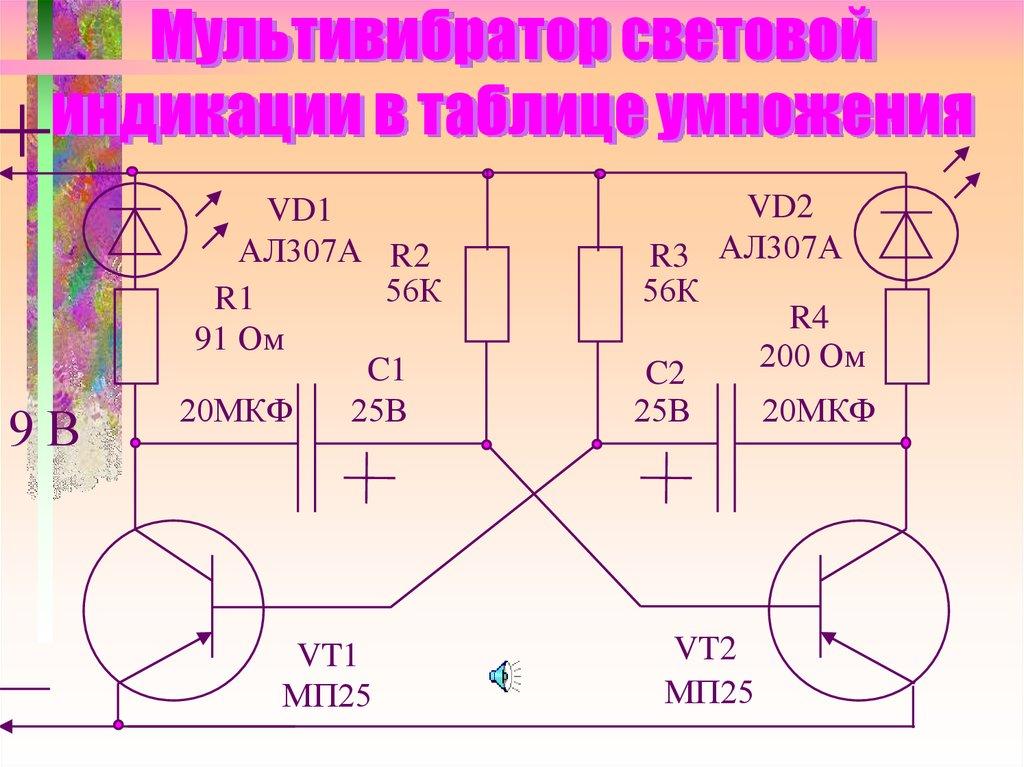 Lichtbogen Stromrichter