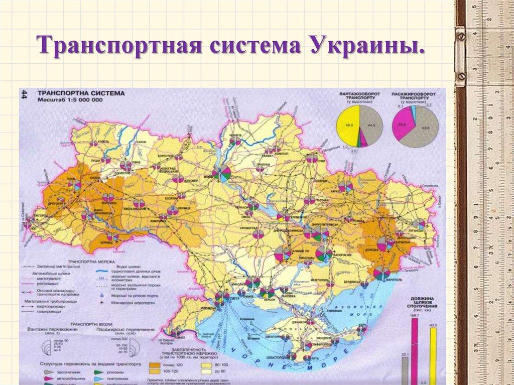 все твоей транспортная система россии характеристика коротко цен аренду жилья