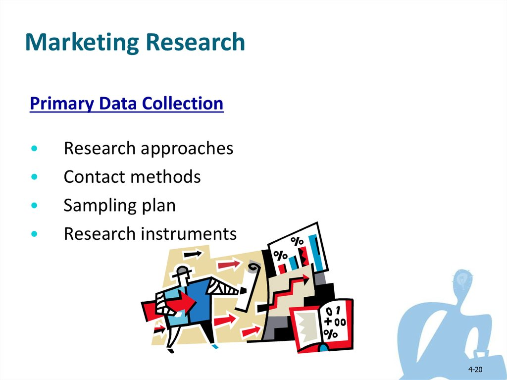 chapter 4 managing marketing information to Study 21 chapter 4: managing marketing information to gain customer insights flashcards from juliana p on studyblue.