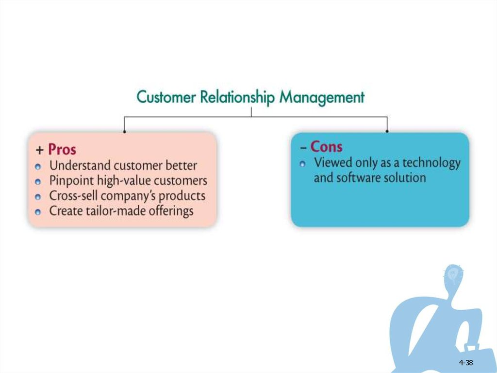 chapter 4 managing marketing information to Chapter managing marketing information to gain customer insights despite the data glut that marketing managers receive, they frequently complain that they lack.