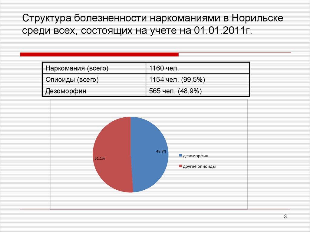 Опиаты bot telegram Балаково Мефедрон Продажа Старый Оскол