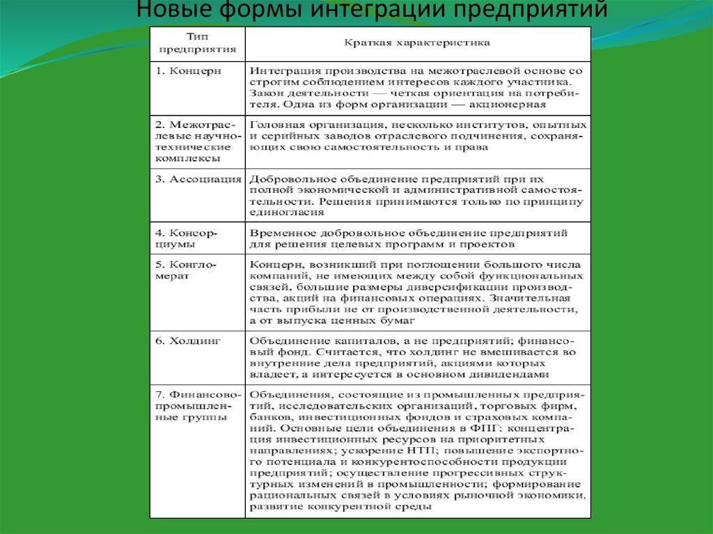 Систем офисных интегрированных шпаргалка возможности основные