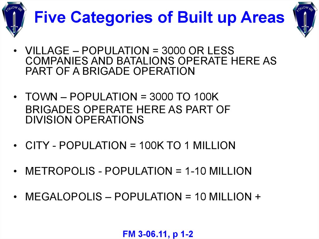 Five Categories of Built up Areas