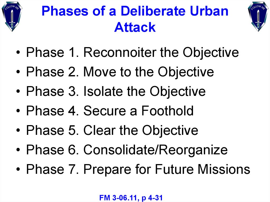 Phases of a Deliberate Urban Attack