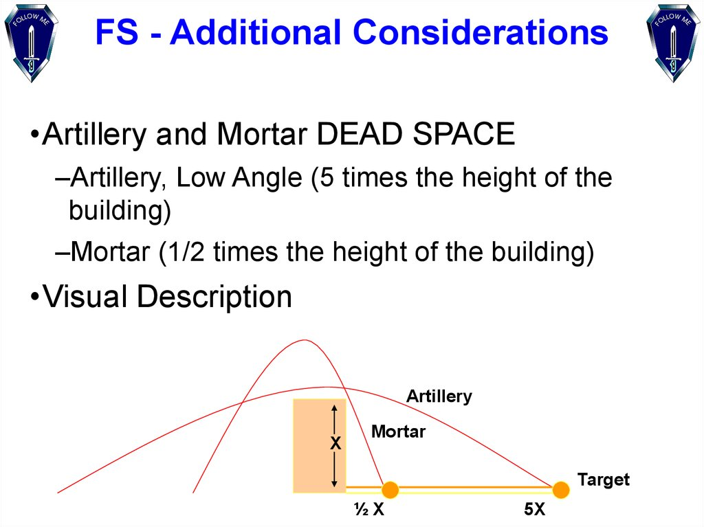 FS - Additional Considerations
