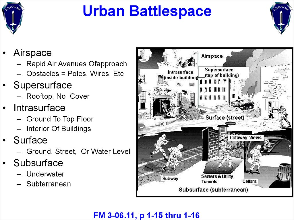 Urban Battlespace
