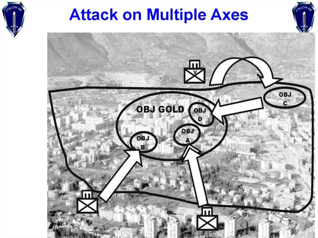 Attack on Multiple Axes