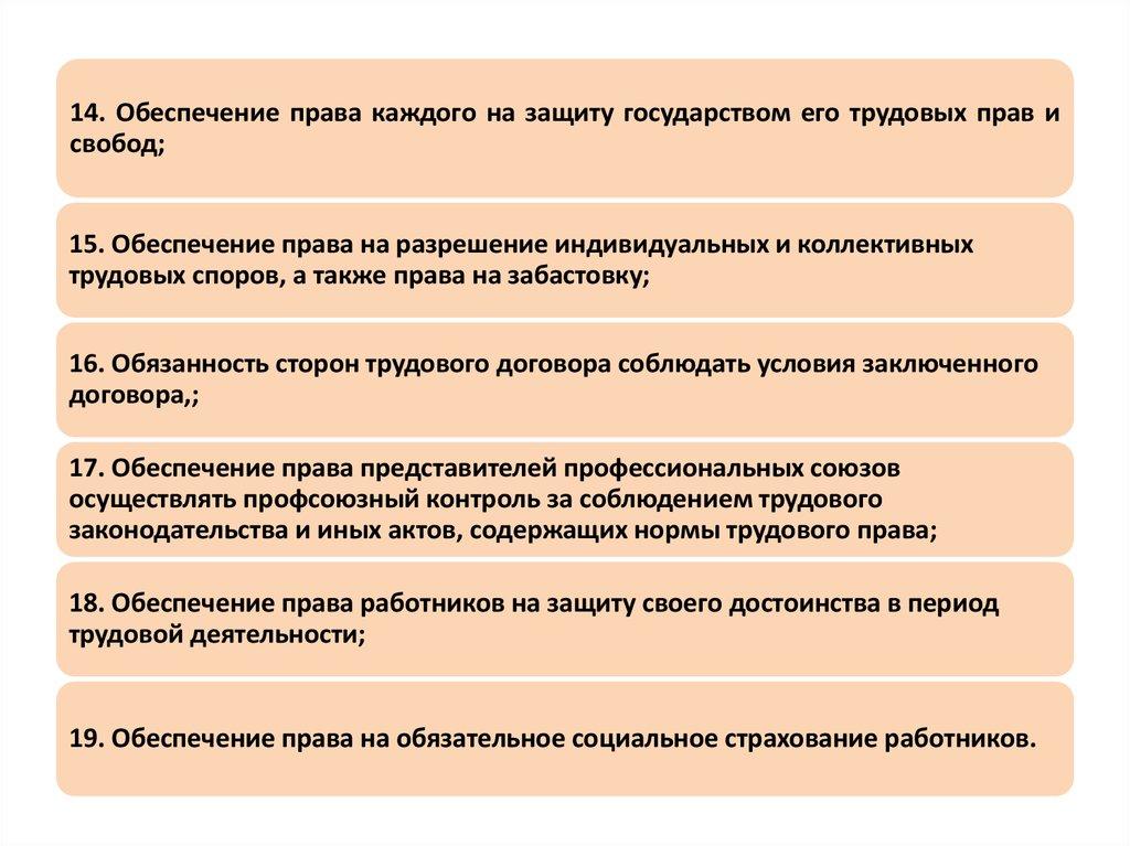 права и обязанности сторон трудового отношения