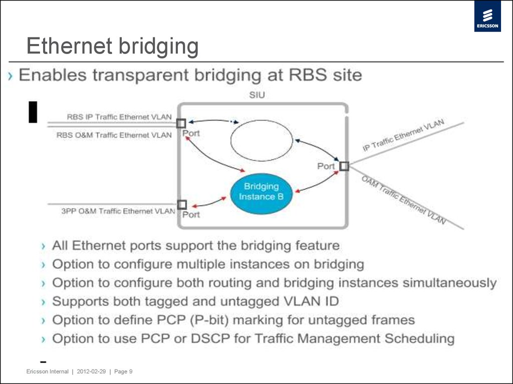 Ethernet bridging