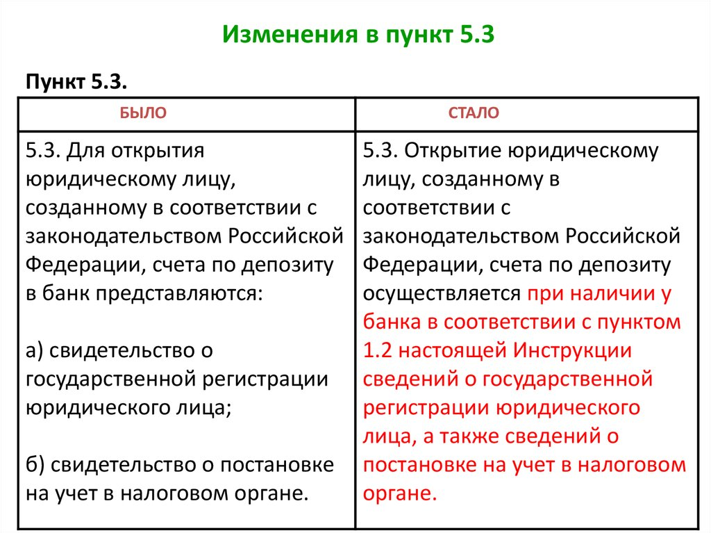 Инструкция по открытию счетов forex eur czk