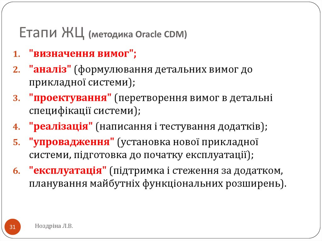 Етапи ЖЦ (методика Oracle CDM)