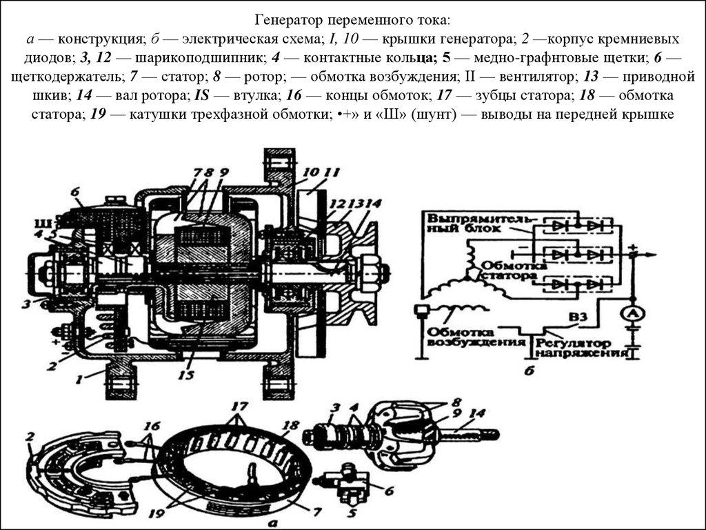 схема генераторов картинки фото