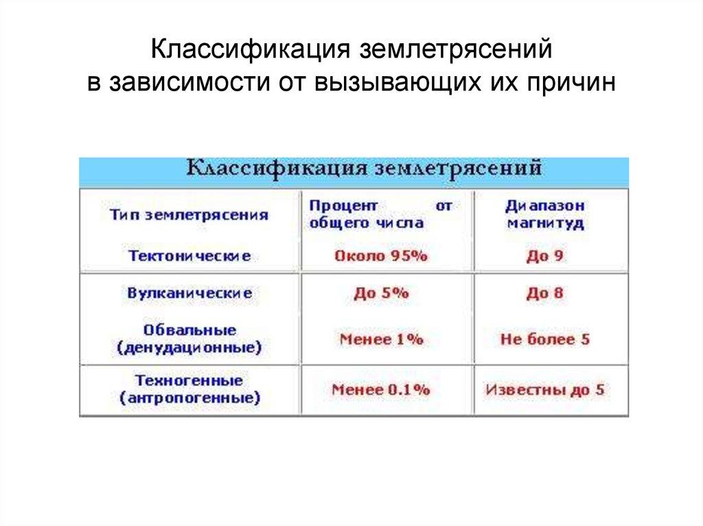 https://cf.ppt-online.org/files/slide/b/bM6ALBte8ERTFXVwhuoaP1y5NnOz2sjGmdWrD9/slide-1.jpg