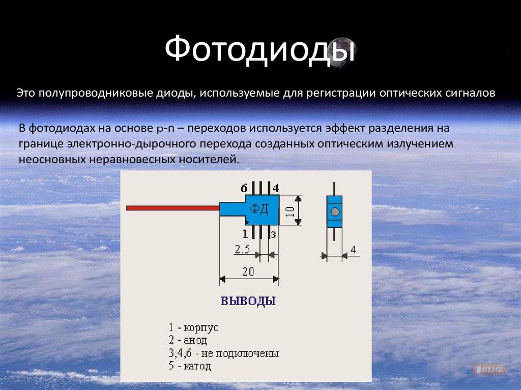 модель сигналов фотодиода капуста продолжает царствовать