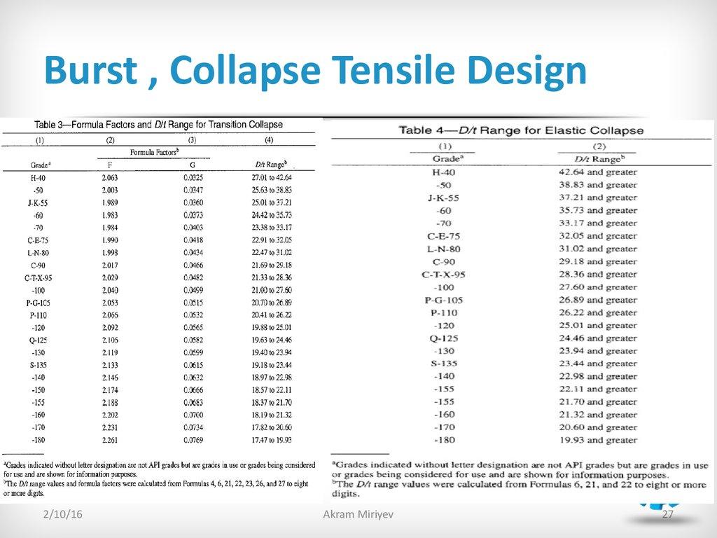 Casing Design презентация онлайн