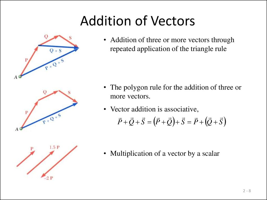 addition of vectors lab report Addition and subtraction of vectors phy201 lab report abuse are you sure you then the addition of the two vectors would be 2x.