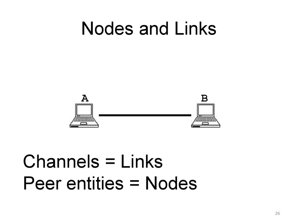Nodes and Links