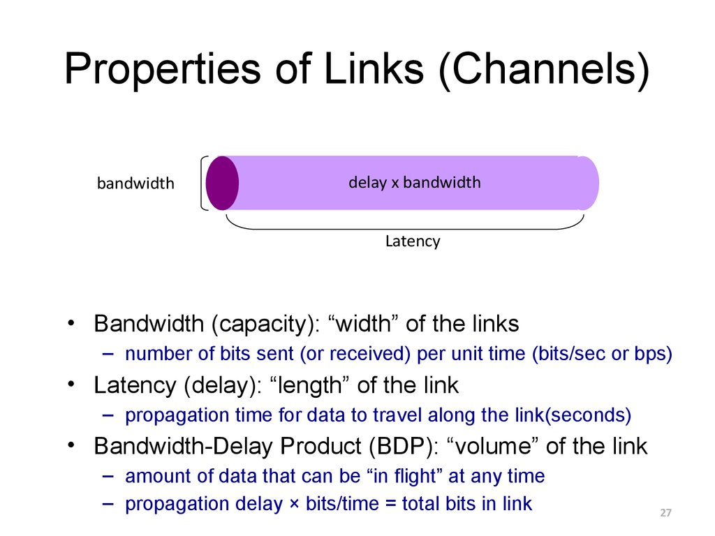 Properties of Links (Channels)