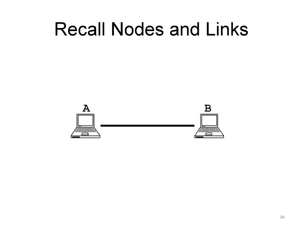 Recall Nodes and Links