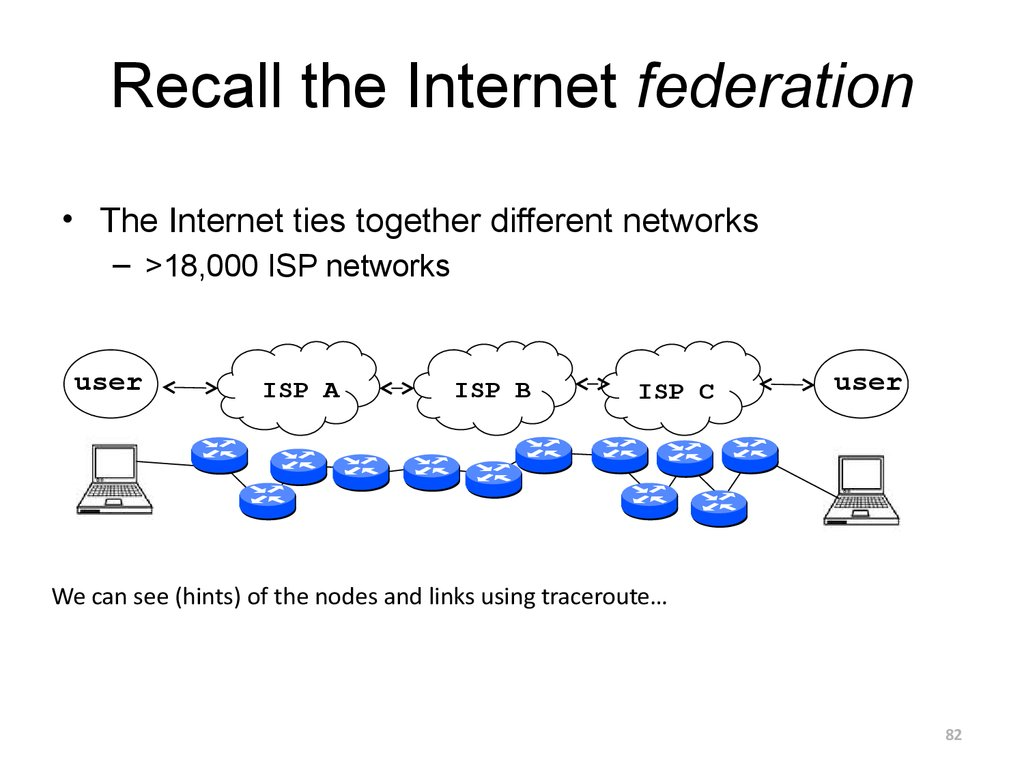Recall the Internet federation