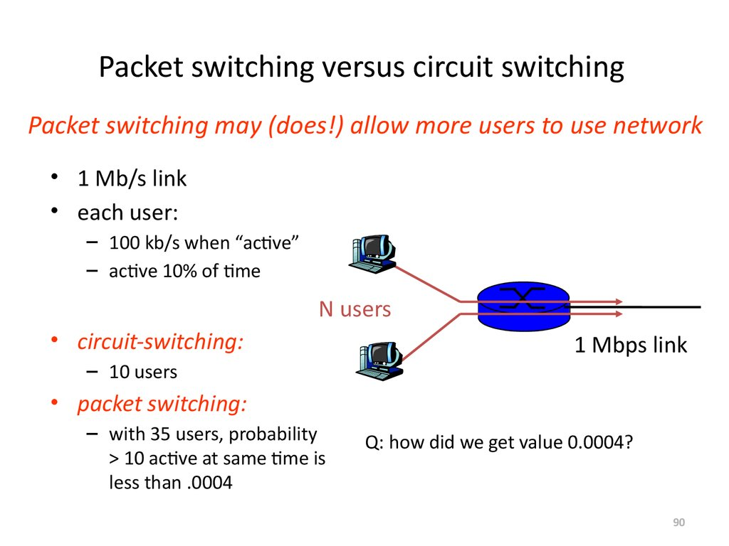 packet switching 2 3 network layer functions • transport packet from sending to receiving hosts • network layer protocols in everyhost, router three important functions.