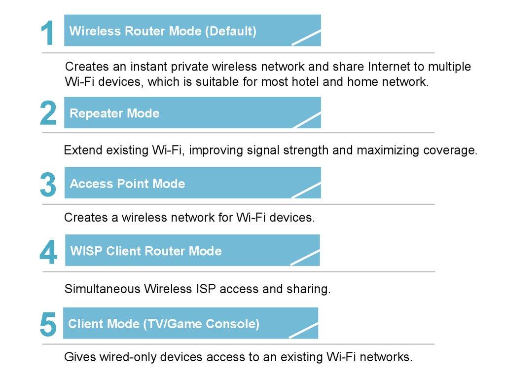 WR02C MiNi Wireless Router Specification - online presentation